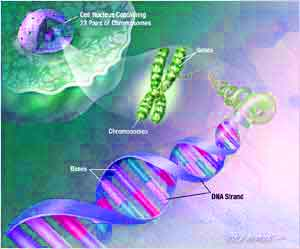 Genes and pancreatic cancer