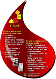 Stroke predictors in black patients