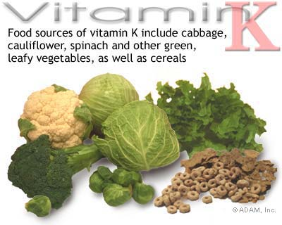 New vitamin K analysis supports the triage theory