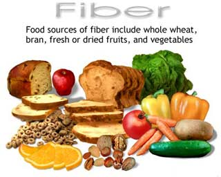 FIBRE WHOLE GRAINS