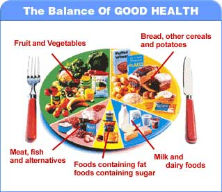 BALANCED HEALTHY DIET