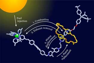 Nano Motor Powered By Solar Energy
