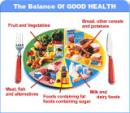Your location and availability of healthy food