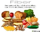 Load Up on Fiber Now